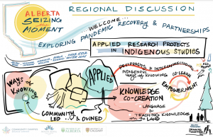 Indigenous community research